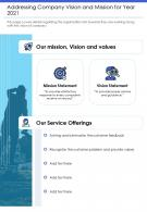 One Page Addressing Company Vision And Mission For Year 2021 Report Infographic PPT PDF Document