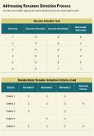 One Page Addressing Resumes Selection Process Template 428 Report Infographic PPT PDF Document