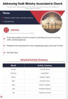One Page Addressing Youth Ministry Associated To Church Presentation Report Infographic PPT PDF Document