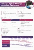 One Page Agile Test Strategy For Website Performance Presentation Report Infographic PPT PDF Document