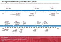One Page American History Timeline In 17th Century Presentation Report Infographic PPT PDF Document