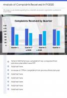 One Page Analysis Of Complaints Received In FY2020 Template 97 Report Infographic PPT PDF Document