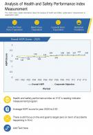 One Page Analysis Of Health And Safety Performance Index Measurement Report Infographic PPT PDF Document