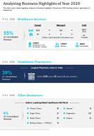 One Page Analyzing Business Highlights Of Year 2020 Presentation Report Infographic PPT PDF Document