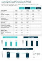 One Page Analyzing Financial Performance For Fy2020 Report Infographic PPT PDF Document