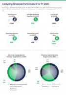 One Page Analyzing Financial Performance For FY 2020 Template 292 Report Infographic PPT PDF Document