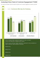 One Page Analyzing Future Trend Of Customer Engagement Fy2020 Presentation Report Infographic PPT PDF Document
