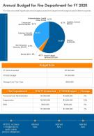 One Page Annual Budget For Fire Department For FY 2020 Report Infographic PPT PDF Document
