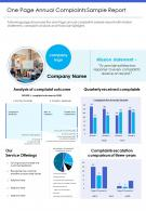 One Page Annual Complaints Sample Report Presentation Report Infographic PPT PDF Document