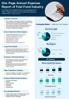 One Page Annual Expense Report Of Fast Food Industry Presentation Report Infographic PPT PDF Document