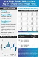 One Page Annual Performance Report Template Investment Funds Presentation Report Infographic PPT PDF Document