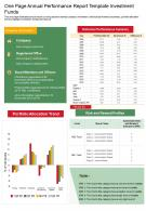 One Page Annual Performance Report Template Investment Funds Report Infographic PPT PDF Document