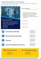 One Page Architecture Institute Core Activities Presentation Report Infographic PPT PDF Document