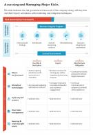 One Page Assessing And Managing Major Risks Presentation Report Infographic PPT PDF Document