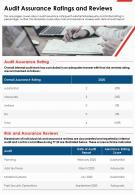 One Page Audit Assurance Ratings And Reviews Presentation Report Infographic PPT PDF Document