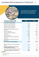 One Page Audited Essential Financial Activities Cash Flow Statement FY 2020 Template 374 PPT PDF Document