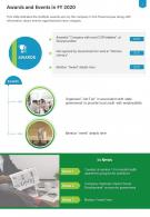 One Page Awards And Events In FY 2020 Template 314 Presentation Report Infographic PPT PDF Document