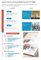 One Page Awards Events And Social Media Growth In FY 2020 Presentation Report Infographic PPT PDF Document
