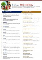 One Page Bible Summary Presentation Report Infographic PPT PDF Document