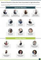 One Page Board Of Directors And Executive Team Associated To Agricultural Firm Infographic PPT PDF Document
