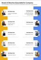 One Page Board Of Directors Associated To Company Presentation Report Infographic PPT PDF Document