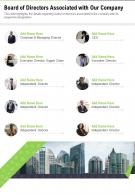 One Page Board Of Directors Associated With Our Company Template 364 Infographic Ppt Pdf Document