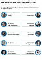 One Page Board Of Directors Associated With School Template 473 Report Infographic PPT PDF Document