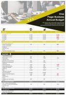 One Page Business Annual Budget Presentation Report Infographic PPT PDF Document