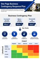 One Page Business Contingency Response Plan Presentation Report Infographic PPT PDF Document