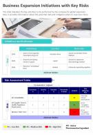 One Page Business Expansion Initiatives With Key Risks Template 472 Report Infographic PPT PDF Document