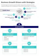 One Page Business Growth Drivers With Strategies Template 473 Report Infographic PPT PDF Document