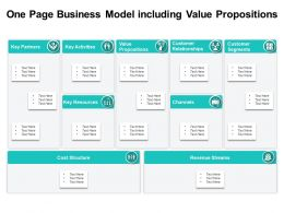 One Page Business Model Including Value Propositions
