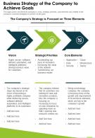 One Page Business Strategy Of The Company To Achieve Goals Report Infographic PPT PDF Document