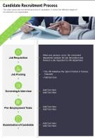 One Page Candidate Recruitment Process Presentation Report Infographic Ppt Pdf Document
