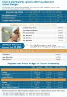 One Page Church Membership Update With Projected And Actual Pledges Report Infographic PPT PDF Document