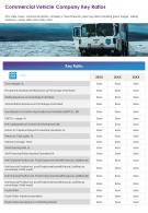 One Page Commercial Vehicle Company Key Ratios Template 181 Infographic PPT PDF Document