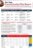One Page Communication Plan Report Presentation Infographic PPT PDF Document
