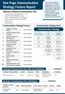 One Page Communication Strategy Factors Report Presentation PPT PDF Document