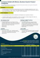 One Page Company Details With Mission Business Goals And Product Categories Infographic PPT PDF Document