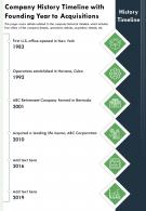 One Page Company History Timeline With Founding Year To Acquisitions Template 347 PPT PDF Document