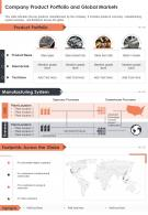 One Page Company Product Portfolio And Global Markets Template 340 Report Infographic PPT PDF Document