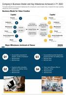 One Page Companys Business Model And Key Milestones Achieved In FY 2020 Infographic PPT PDF Document