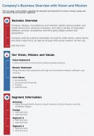 One Page Companys Business Overview With Vision And Mission Template 87 Infographic PPT PDF Document
