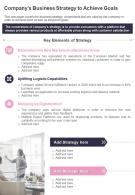 One Page Companys Business Strategy To Achieve Goals Template 149 Report Infographic PPT PDF Document