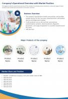 One Page Companys Operational Overview With Market Position Presentation Infographic PPT PDF Document