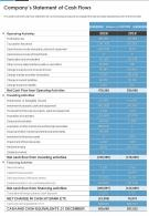 One Page Companys Statement Of Cash Flows Presentation Report Infographic PPT PDF Document