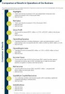 One Page Comparison Of Results In Operations Of Our Business Infographic PPT PDF Document