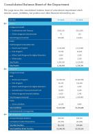 One Page Consolidated Balance Sheet Of The Department Presentation Infographic PPT PDF Document