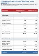 One Page Consolidated Balance Sheet Statement For FY 2020 1 Of 2 Template 90 Infographic PPT PDF Document