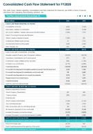 One Page Consolidated Cash Flow Statement For Fy2020 Report Infographic PPT PDF Document